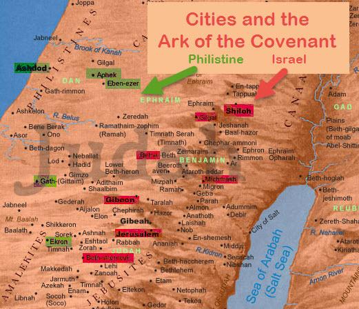 Ark Covenant Cities